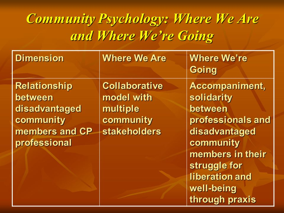 Community Psychology: Where We Are and Where We're Going Dimension Where We Are Where We're Going Relationship between disadvantaged community members