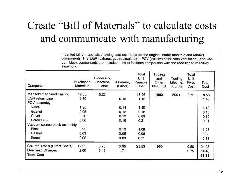 49 Create Bill of Materials to calculate costs and communicate with manufacturing