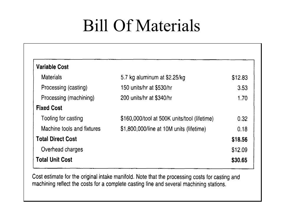 50 Bill Of Materials