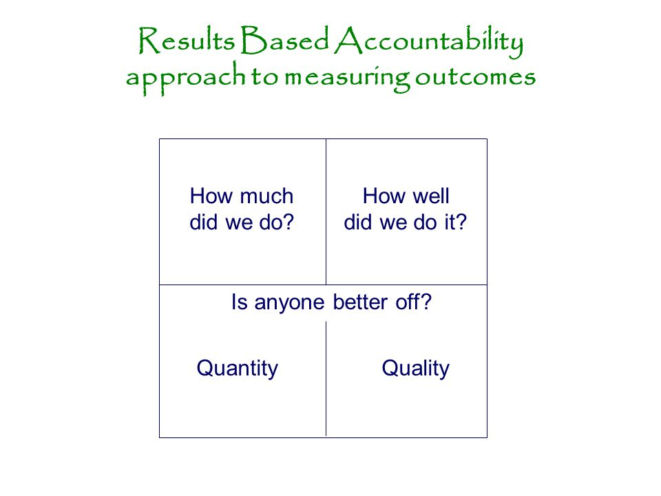 Results Based Accountability approach to measuring outcomes How much did we do? How well did we do it? Is anyone better off? Quantity Quality