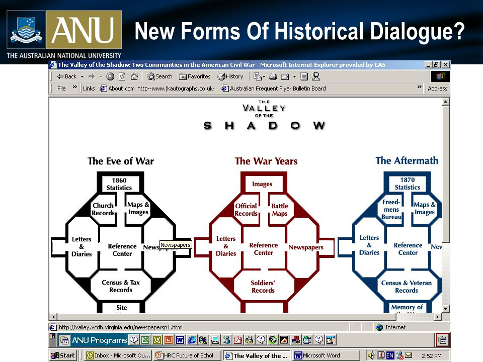 New Forms Of Historical Dialogue