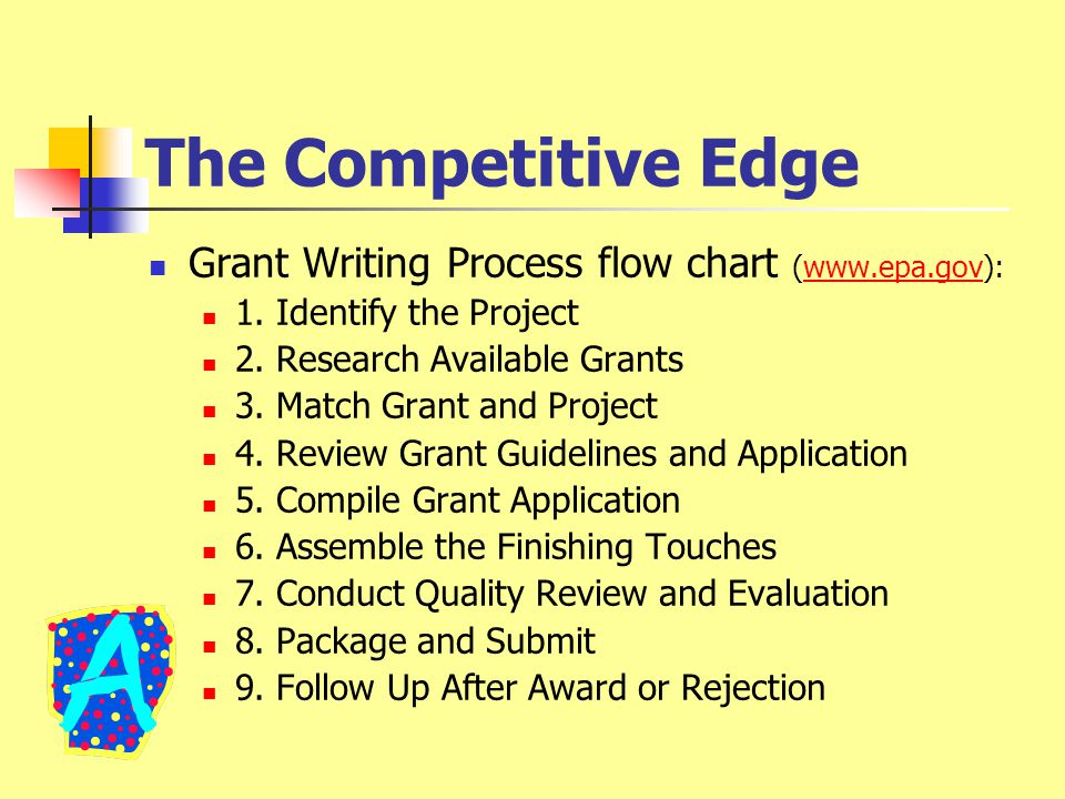 The Competitive Edge Make connections to already-existing program planning efforts, such as: Curriculum Committee Meetings Technology Coordinator Meetings School-Based Improvement Team Meetings NOTE: Success of grant funded program will depend on the school community's buy-in!