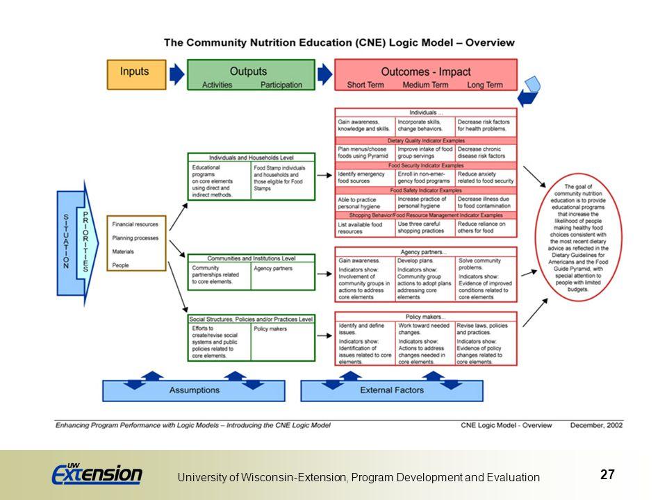 27 University of Wisconsin-Extension, Program Development and Evaluation