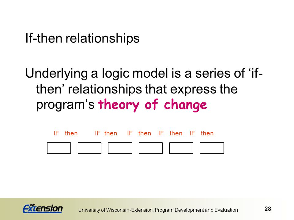 28 University of Wisconsin-Extension, Program Development and Evaluation If-then relationships Underlying a logic model is a series of 'if- then' rela