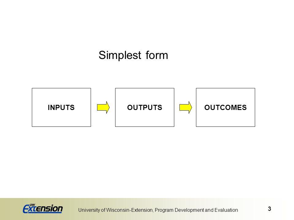 3 University of Wisconsin-Extension, Program Development and Evaluation Simplest form INPUTSOUTPUTSOUTCOMES