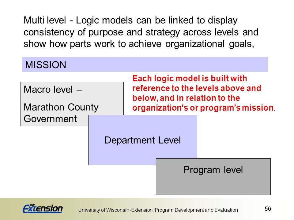56 University of Wisconsin-Extension, Program Development and Evaluation Macro level – Marathon County Government Multi level - Logic models can be li