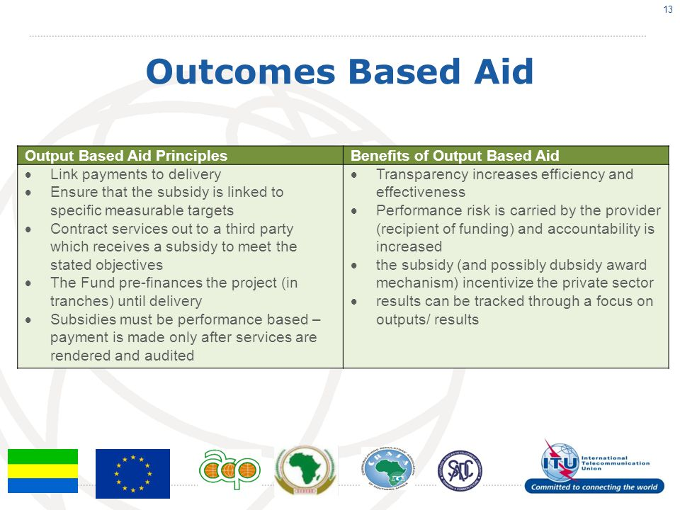 Outcomes Based Aid 13 Output Based Aid PrinciplesBenefits of Output Based Aid  Link payments to delivery  Ensure that the subsidy is linked to specific measurable targets  Contract services out to a third party which receives a subsidy to meet the stated objectives  The Fund pre-finances the project (in tranches) until delivery  Subsidies must be performance based – payment is made only after services are rendered and audited  Transparency increases efficiency and effectiveness  Performance risk is carried by the provider (recipient of funding) and accountability is increased  the subsidy (and possibly dubsidy award mechanism) incentivize the private sector  results can be tracked through a focus on outputs/ results