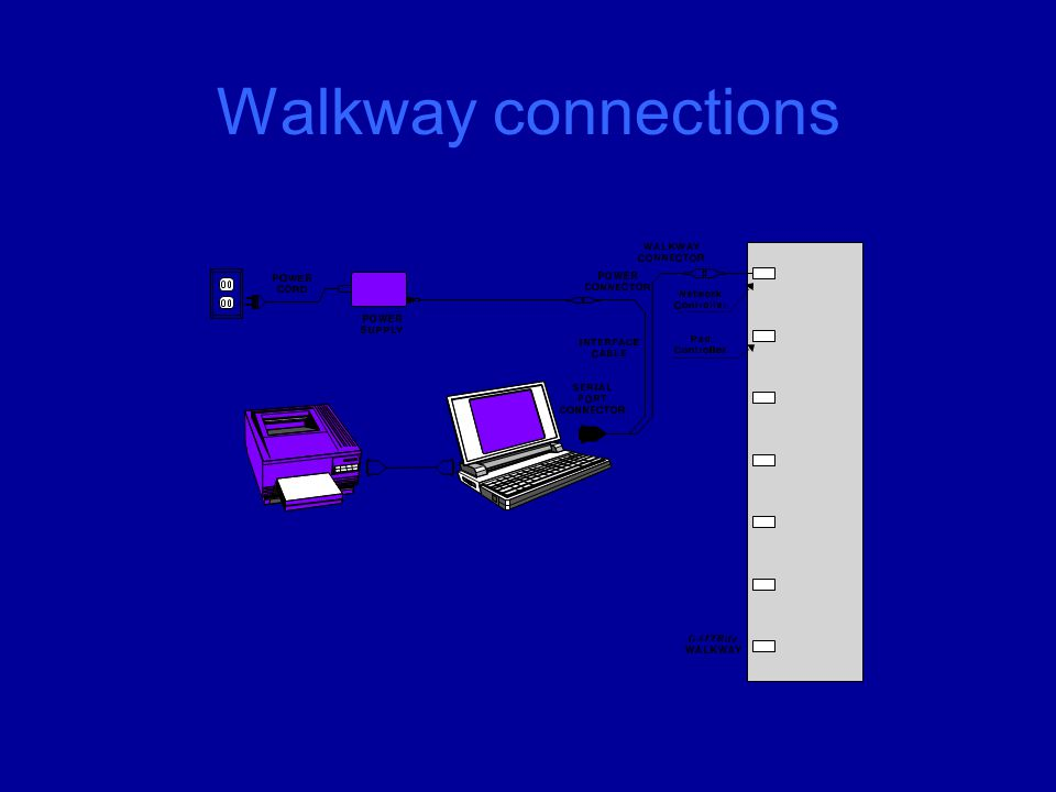 Walkway connections