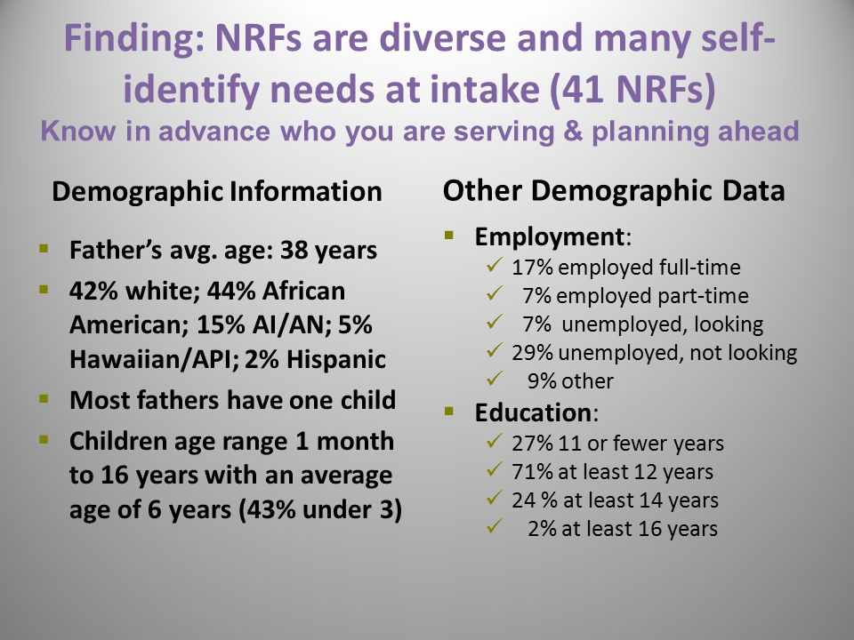 Finding: NRFs are diverse and many self- identify needs at intake (41 NRFs) Know in advance who you are serving & planning ahead Demographic Information  Father's avg.