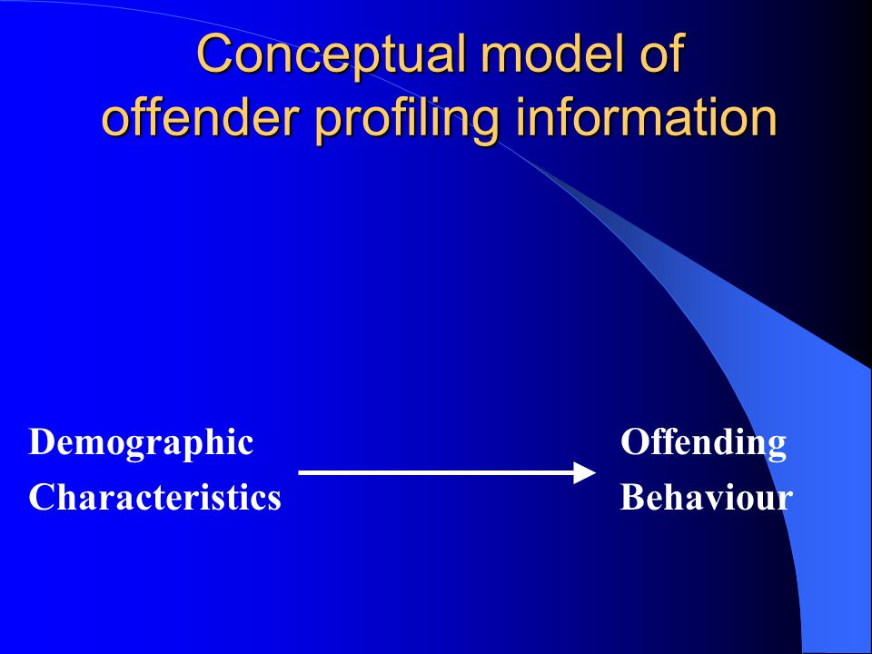 Conceptual model of offender profiling information Demographic Offending CharacteristicsBehaviour