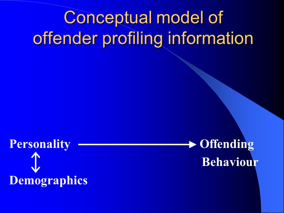 Conceptual model of offender profiling information Personality Offending Behaviour Demographics