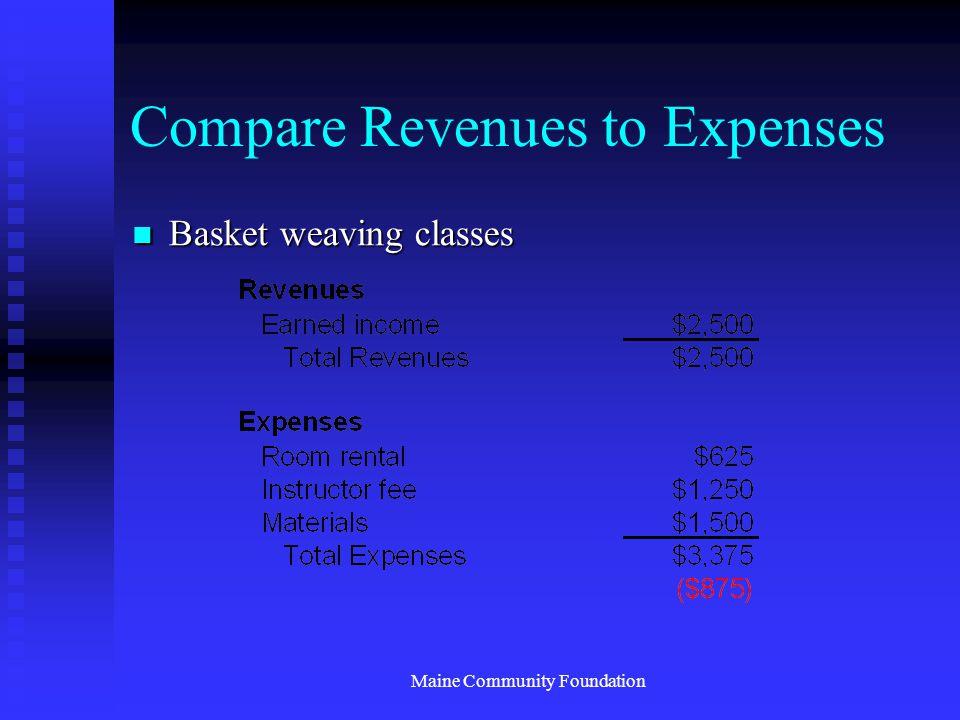 Maine Community Foundation Compare Revenues to Expenses Basket weaving classes Basket weaving classes