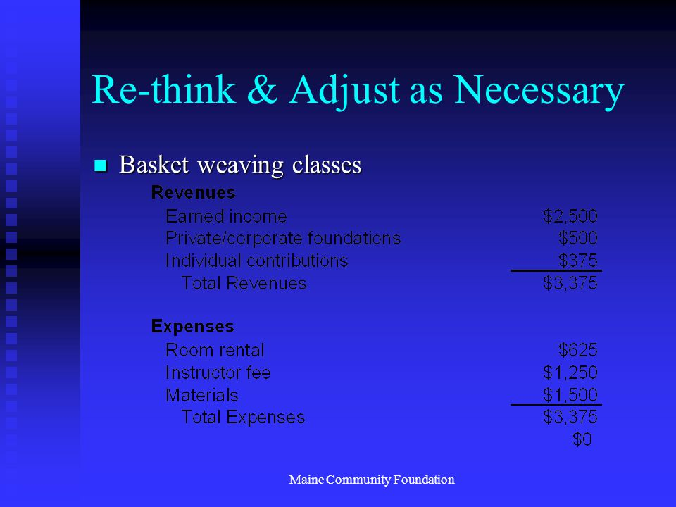 Maine Community Foundation Re-think & Adjust as Necessary Basket weaving classes Basket weaving classes