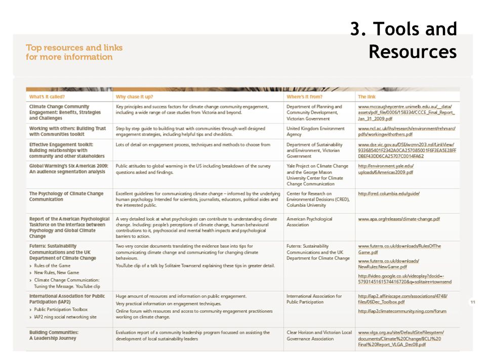3. Tools and Resources
