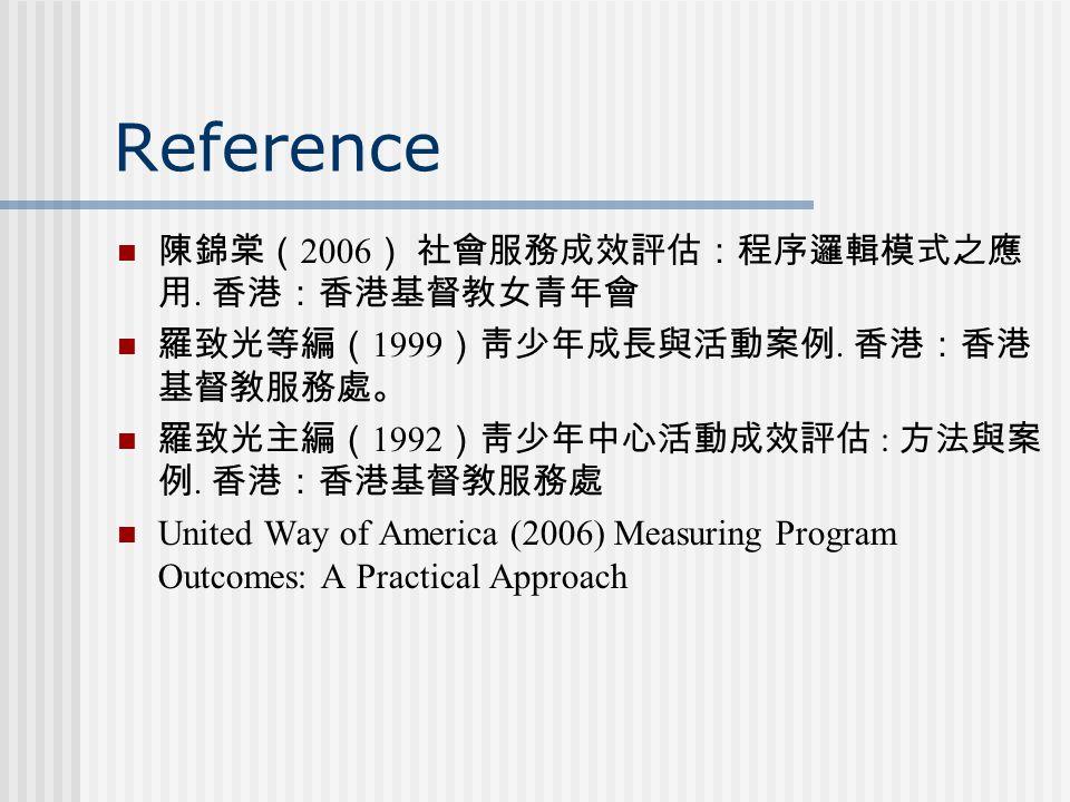 Reference 陳錦棠( 2006 ) 社會服務成效評估:程序邏輯模式之應 用. 香港:香港基督教女青年會 羅致光等編( 1999 )靑少年成長與活動案例.