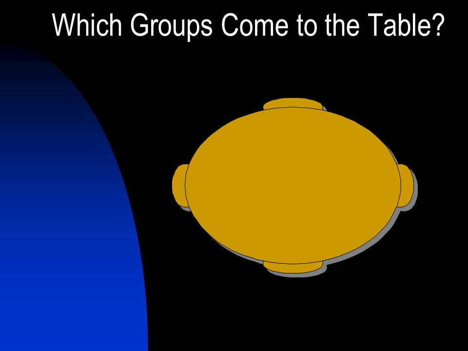 Which Groups Come to the Table?