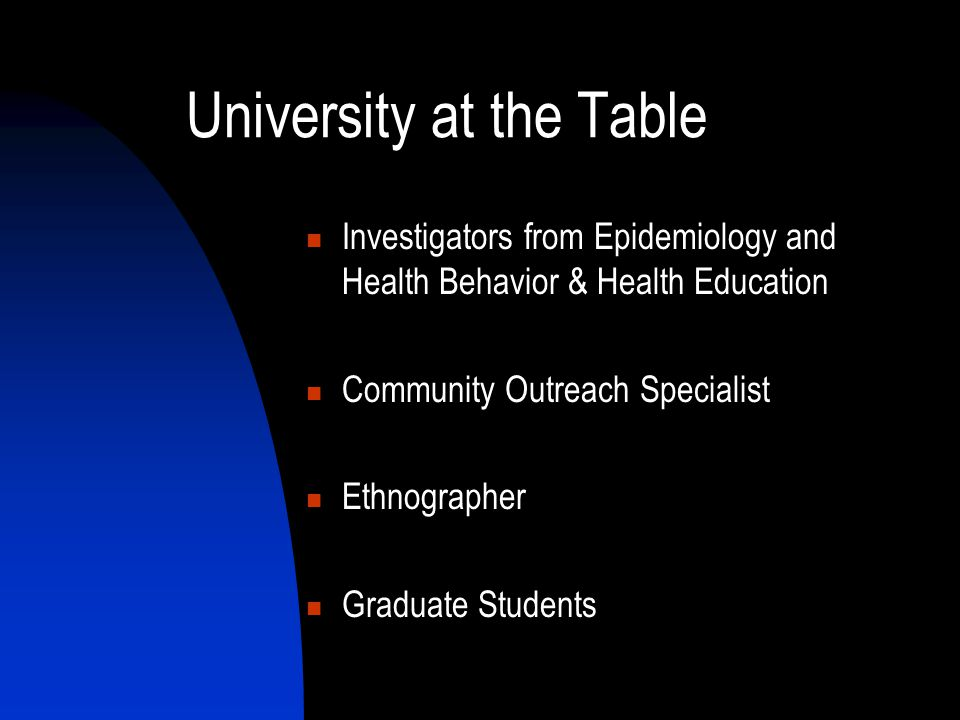 University at the Table Investigators from Epidemiology and Health Behavior & Health Education Community Outreach Specialist Ethnographer Graduate Stu