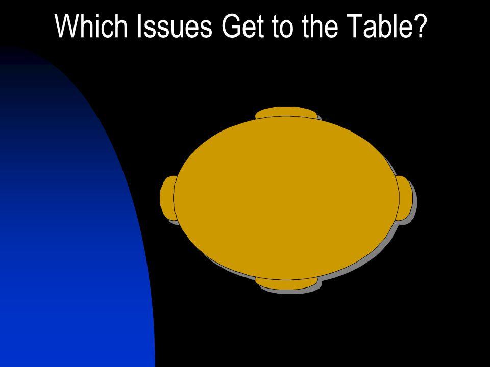 Which Issues Get to the Table?