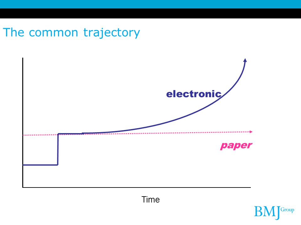The common trajectory paper electronic Time