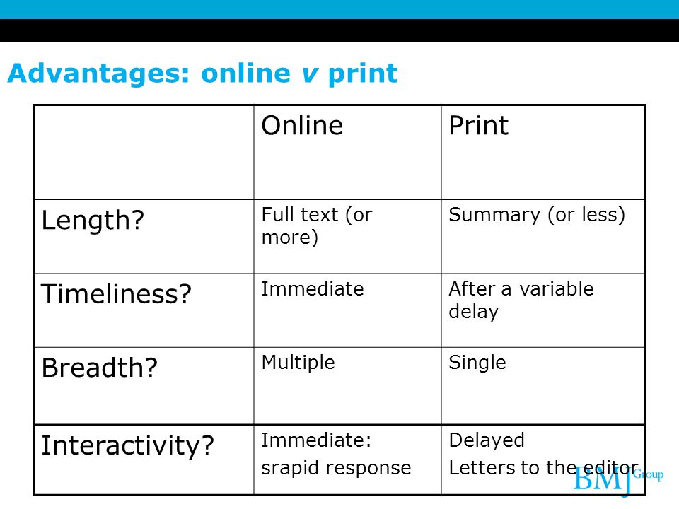 Advantages: online v print OnlinePrint Length? Full text (or more) Summary (or less) Timeliness? ImmediateAfter a variable delay Breadth? MultipleSing