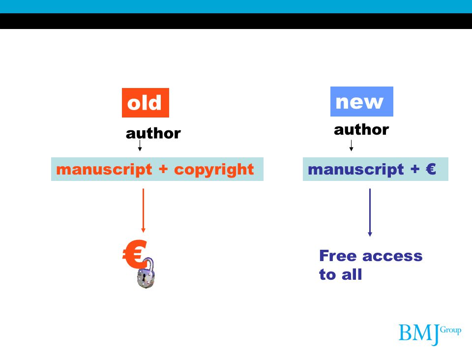 new Free access to all old manuscript + copyright author € manuscript + €