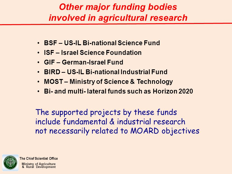 BSF – US-IL Bi-national Science Fund ISF – Israel Science Foundation GIF – German-Israel Fund BIRD – US-IL Bi-national Industrial Fund MOST – Ministry of Science & Technology Bi- and multi- lateral funds such as Horizon 2020 Other major funding bodies involved in agricultural research The Chief Scientist Office Ministry of Agriculture & Rural Development The supported projects by these funds include fundamental & industrial research not necessarily related to MOARD objectives