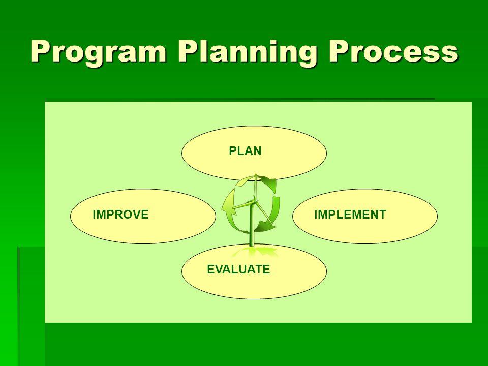 Program Planning Process IMPLEMENT EVALUATE IMPROVE PLAN
