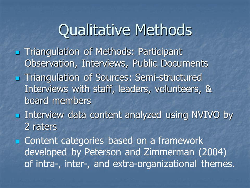 Qualitative Methods Triangulation of Methods: Participant Observation, Interviews, Public Documents Triangulation of Methods: Participant Observation,