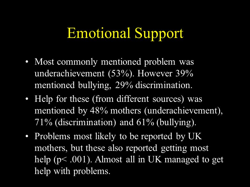 Emotional Support Most commonly mentioned problem was underachievement (53%).