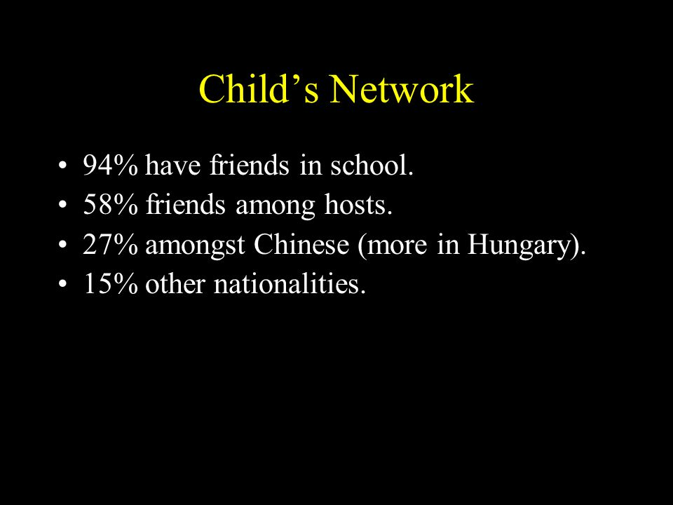 Child's Network 94% have friends in school. 58% friends among hosts.