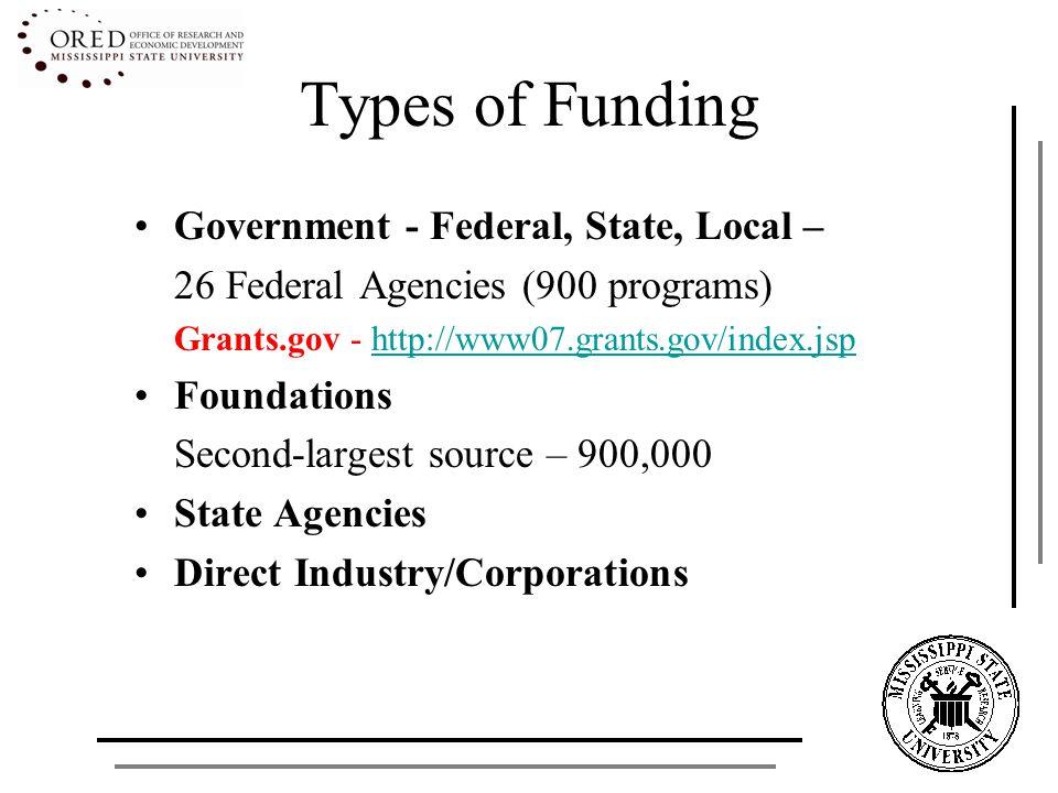 Types of Funding Philanthropists Philanthropy News Digest – www.foundationcenter.orgwww.foundationcenter.org Philanthropy News Network Online – www.pnnonline.org www.pnnonline.org Education World Grants Desk - http://www.educationworld.com/maillist.shtml http://www.educationworld.com/maillist.shtml Open Directory - dmoz.org/Society/Philanthropy/Grants/Grant- Making_Foundations/ Professional Associations & Societies Other Grant making organizations