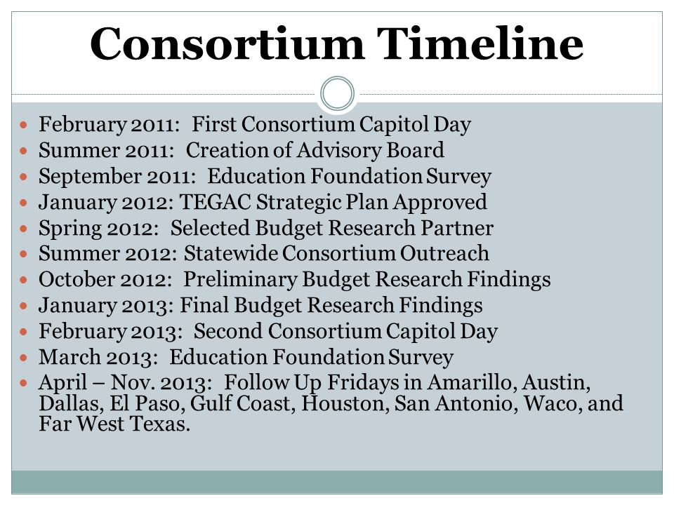 Consortium Timeline February 2011: First Consortium Capitol Day Summer 2011: Creation of Advisory Board September 2011: Education Foundation Survey Ja