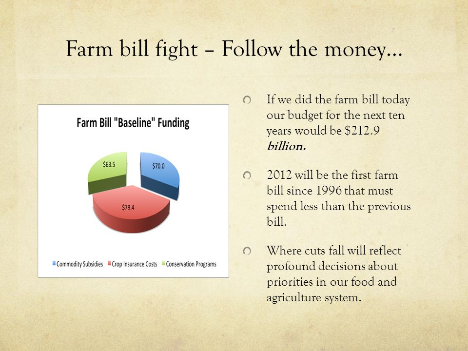 Farm bill fight – Follow the money… If we did the farm bill today our budget for the next ten years would be $212.9 billion. 2012 will be the first fa