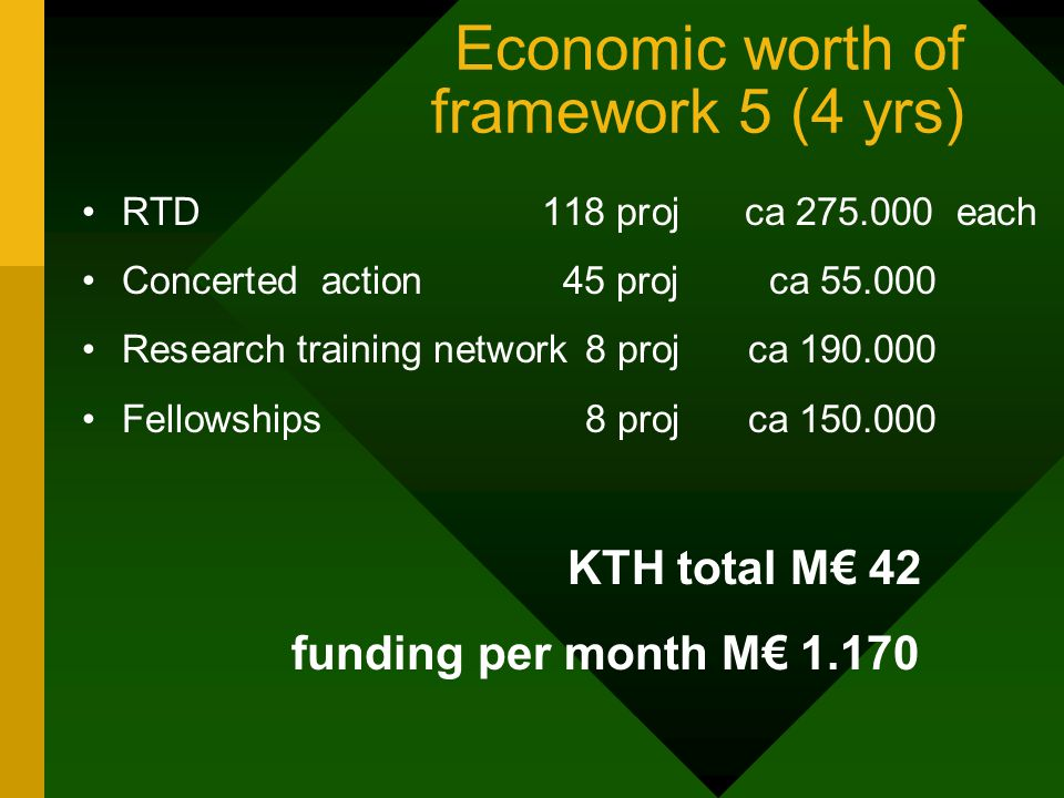 Economic worth of framework 5 (4 yrs) RTD 118 proj ca 275.000 each Concerted action 45 projca 55.000 Research training network 8 projca 190.000 Fellowships 8 projca 150.000 KTH total M€ 42 funding per month M€ 1.170