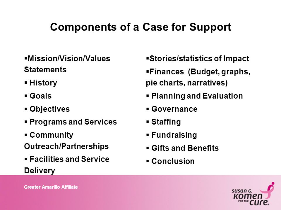 Greater Amarillo Affiliate Components of a Case for Support  Mission/Vision/Values Statements  History  Goals  Objectives  Programs and Services  Community Outreach/Partnerships  Facilities and Service Delivery  Stories/statistics of Impact  Finances (Budget, graphs, pie charts, narratives)  Planning and Evaluation  Governance  Staffing  Fundraising  Gifts and Benefits  Conclusion