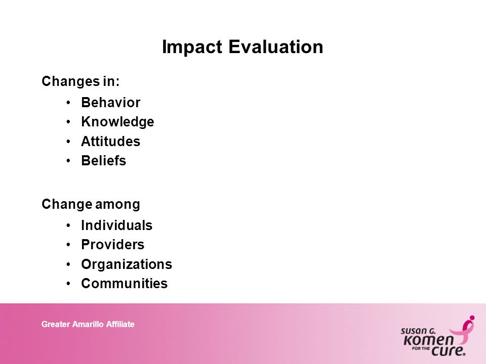 Greater Amarillo Affiliate Impact Evaluation Changes in: Behavior Knowledge Attitudes Beliefs Change among Individuals Providers Organizations Communi