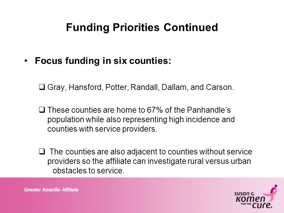Greater Amarillo Affiliate Funding Priorities Continued Focus funding in six counties:  Gray, Hansford, Potter, Randall, Dallam, and Carson.
