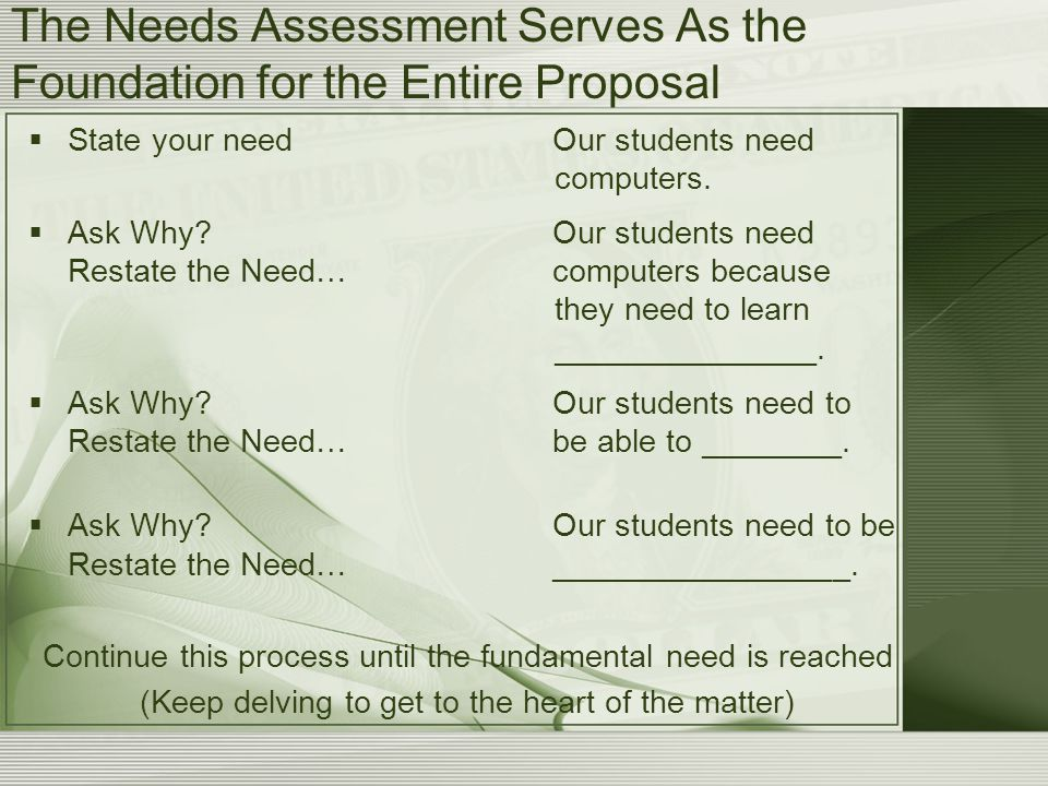 The Needs Assessment Serves As the Foundation for the Entire Proposal  State your need Our students need computers.  Ask Why? Our students need Rest