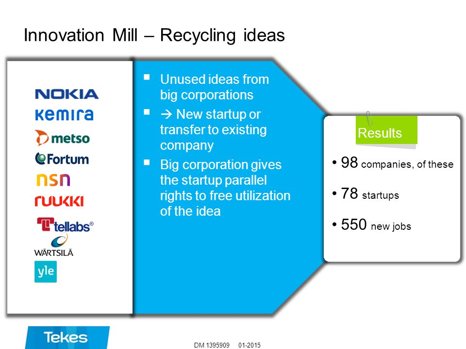 Innovation Mill – Recycling ideas  Unused ideas from big corporations   New startup or transfer to existing company  Big corporation gives the startup parallel rights to free utilization of the idea Results 98 companies, of these 78 startups 550 new jobs 01-2015DM 1395909