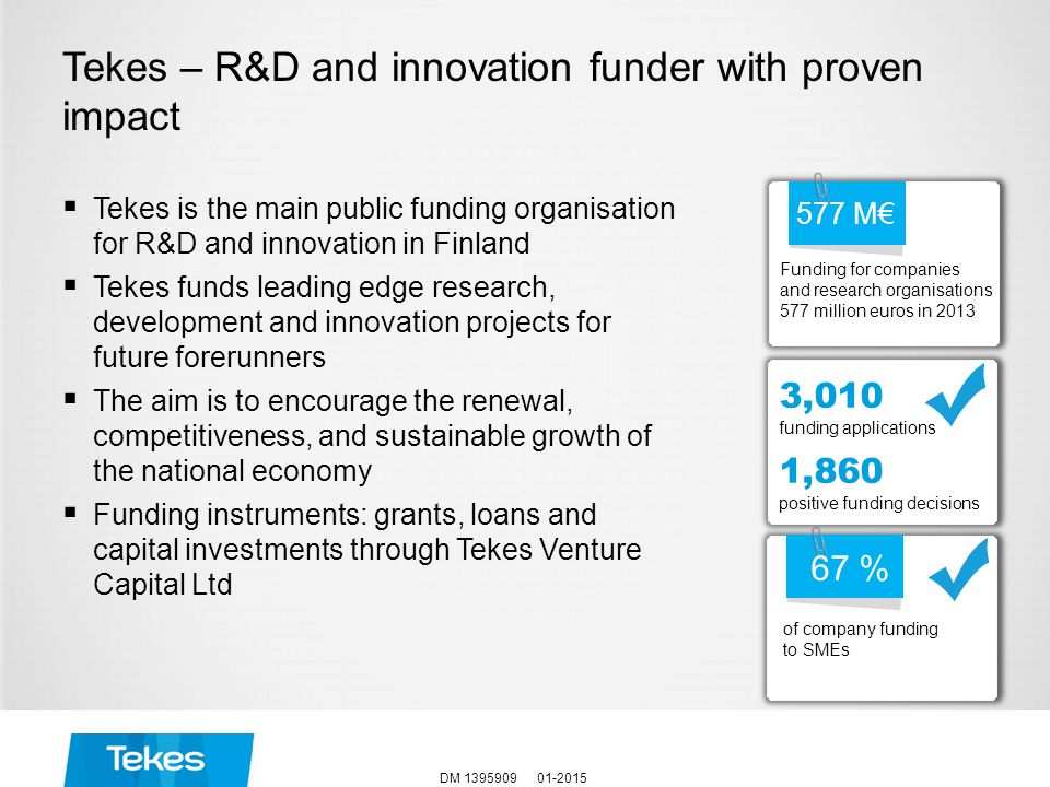 577 M€ Funding for companies and research organisations 577 million euros in 2013 3,010 funding applications 1,860 positive funding decisions Tekes – R&D and innovation funder with proven impact  Tekes is the main public funding organisation for R&D and innovation in Finland  Tekes funds leading edge research, development and innovation projects for future forerunners  The aim is to encourage the renewal, competitiveness, and sustainable growth of the national economy  Funding instruments: grants, loans and capital investments through Tekes Venture Capital Ltd 01-2015DM 1395909 67 % of company funding to SMEs