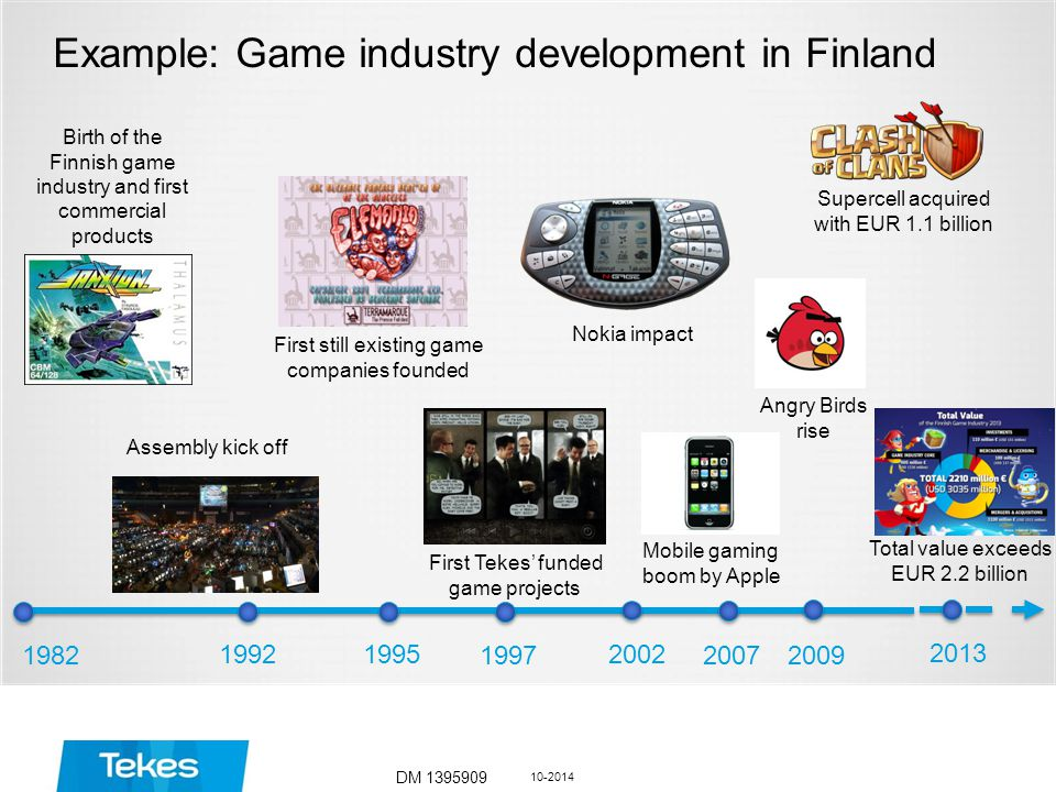 Example: Game industry development in Finland DM 1395909 1982 1997 2013 1992 Birth of the Finnish game industry and first commercial products Assembly kick off First still existing game companies founded 1995 First Tekes' funded game projects 2002 Nokia impact 2007 Total value exceeds EUR 2.2 billion Mobile gaming boom by Apple 2009 Angry Birds rise Supercell acquired with EUR 1.1 billion 10-2014