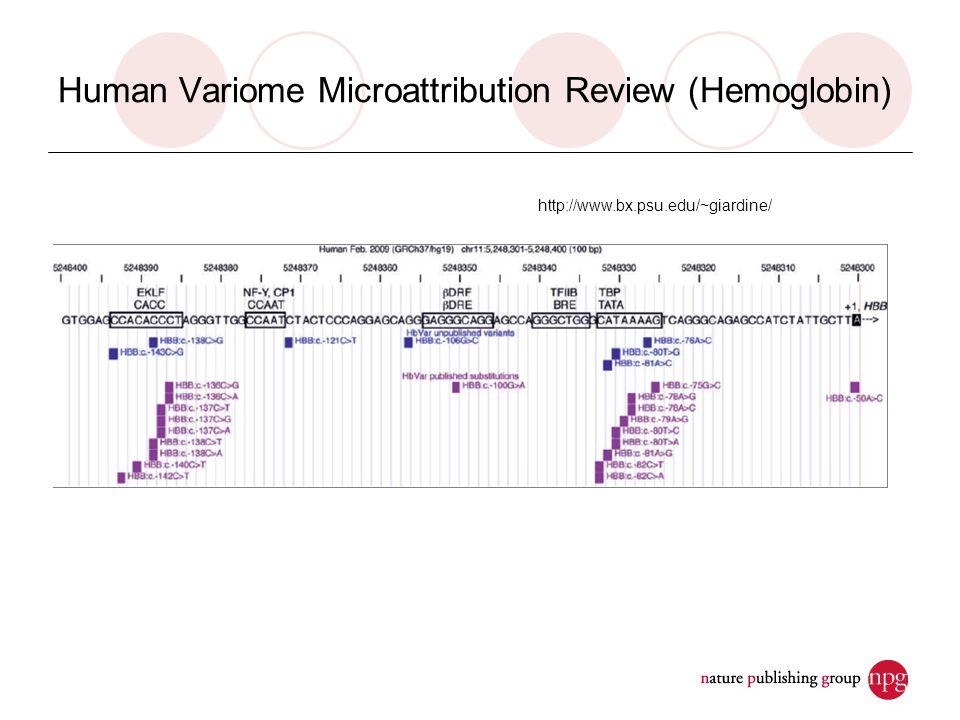 Human Variome Microattribution Review (Hemoglobin) http://www.bx.psu.edu/~giardine/