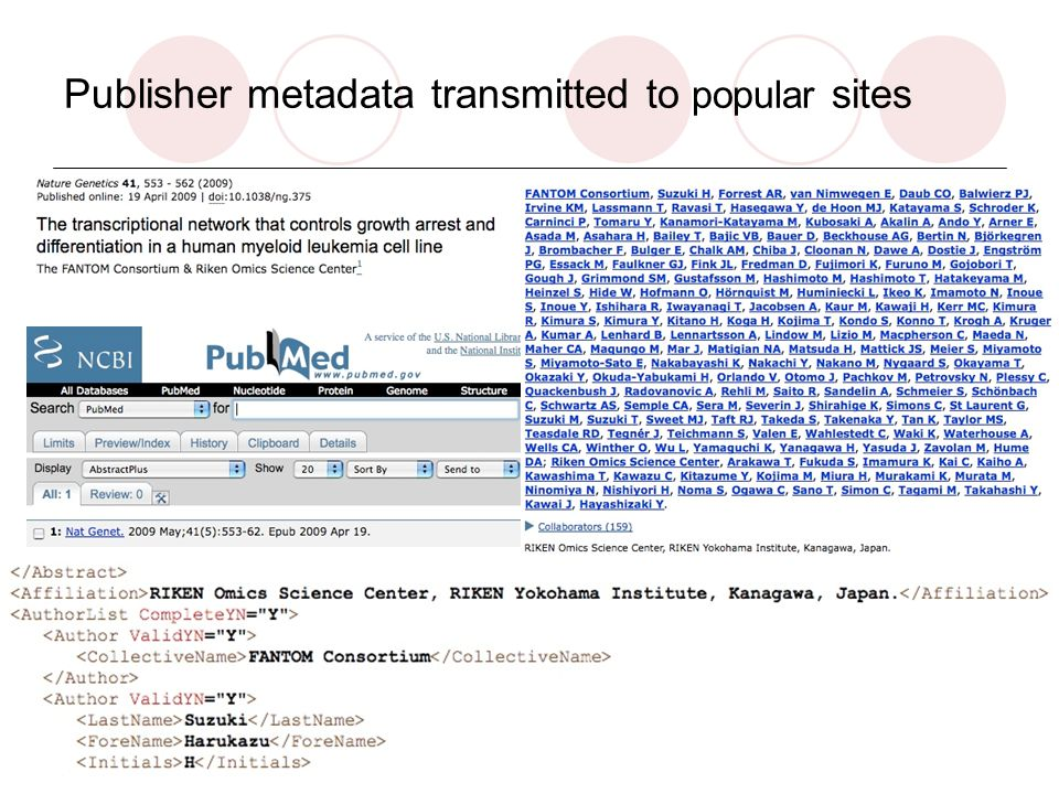 Publisher metadata transmitted to popular sites
