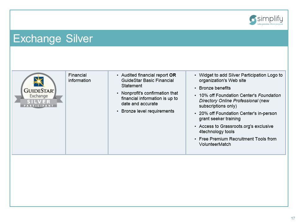 Exchange Silver 17
