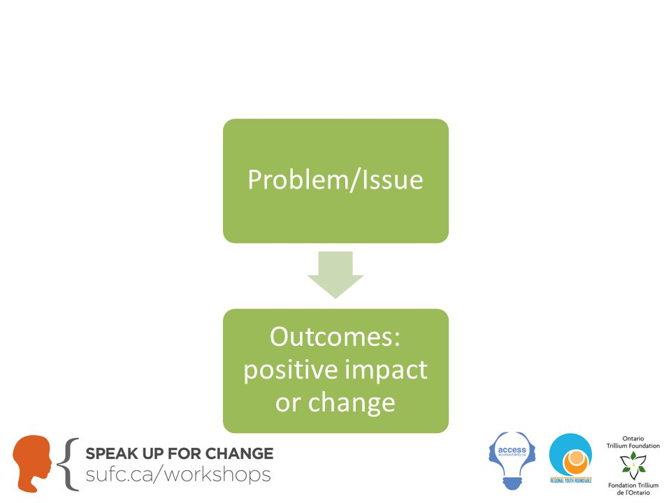 Problem/Issue Outcomes: positive impact or change