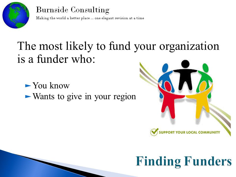 The most likely to fund your organization is a funder who: ► You know ► Wants to give in your region