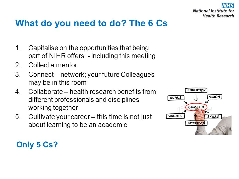 What do you need to do? The 6 Cs 1.Capitalise on the opportunities that being part of NIHR offers - including this meeting 2.Collect a mentor 3.Connec
