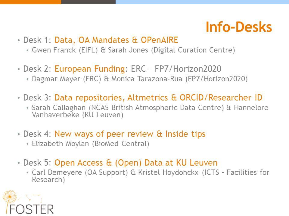 Info-Desks Desk 1: Data, OA Mandates & OPenAIRE Gwen Franck (EIFL) & Sarah Jones (Digital Curation Centre) Desk 2: European Funding: ERC – FP7/Horizon2020 Dagmar Meyer (ERC) & Monica Tarazona-Rua (FP7/Horizon2020) Desk 3: Data repositories, Altmetrics & ORCID/Researcher ID Sarah Callaghan (NCAS British Atmospheric Data Centre) & Hannelore Vanhaverbeke (KU Leuven) Desk 4: New ways of peer review & Inside tips Elizabeth Moylan (BioMed Central) Desk 5: Open Access & (Open) Data at KU Leuven Carl Demeyere (OA Support) & Kristel Hoydonckx (ICTS – Facilities for Research)