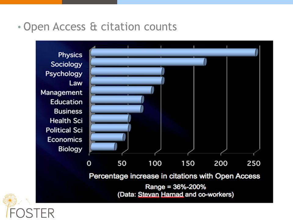 Open Access & citation counts