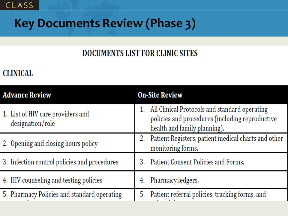 Key Documents Review (Phase 3)